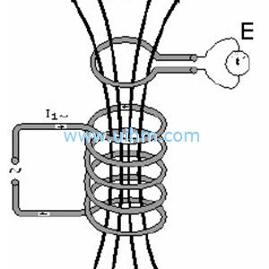 感应加热电源,晶闸管,晶体管与电子管式在国内